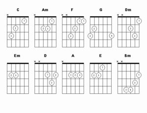 guitar chords with finger numbers beautiful guitar chords for beginners with fingers music. Black Bedroom Furniture Sets. Home Design Ideas