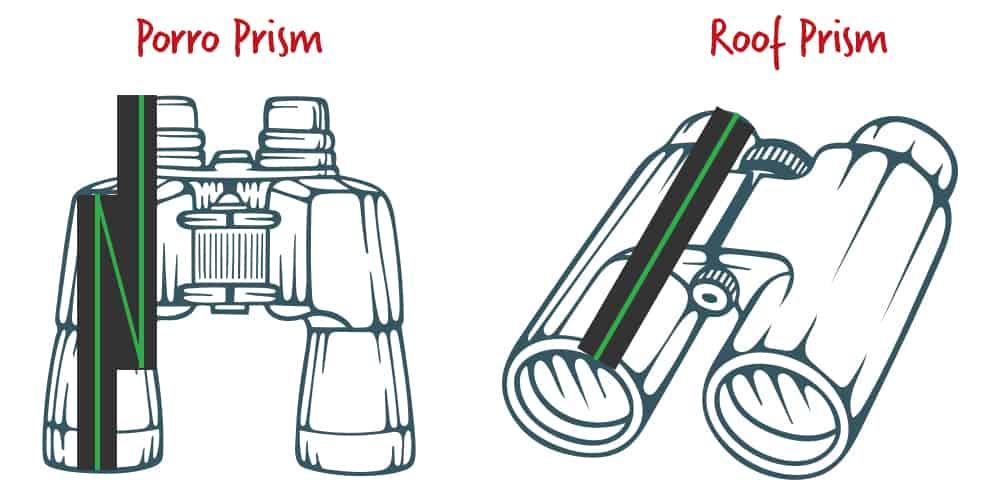 roof-prism-vs-porro-prism-binoculars