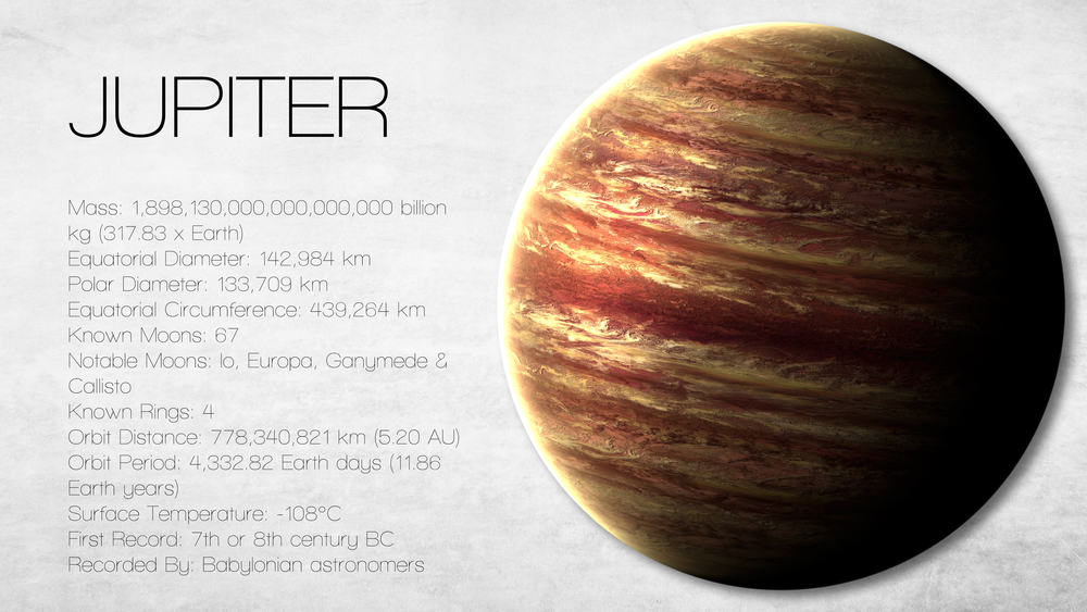 is jupiter visible tonight