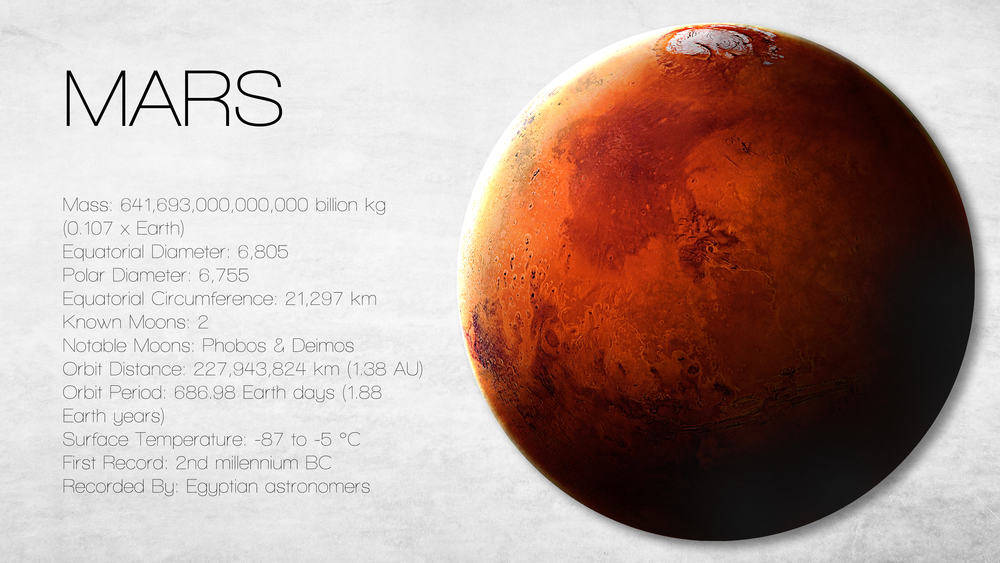 is mars visible tonight