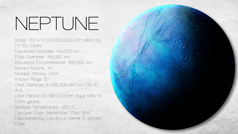 is neptune visible tonight
