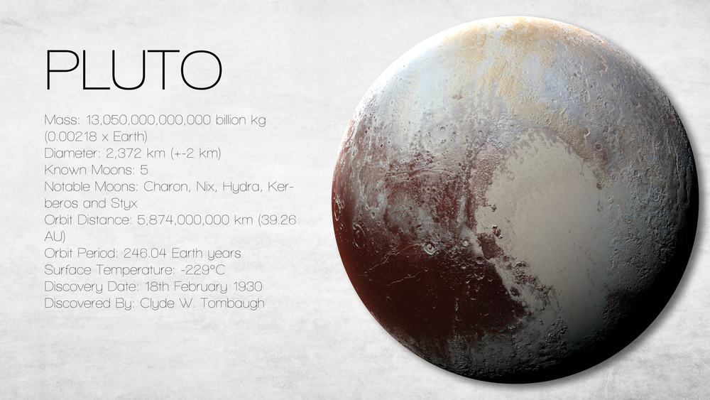 is pluto visible tonight
