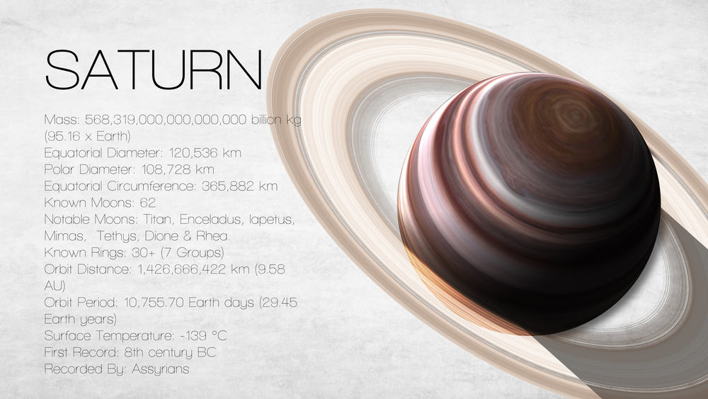 is saturn visible tonight